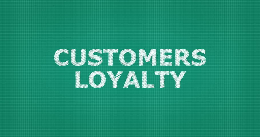 loyalty day speech An extensive collection of inspiring customer service quotes to delight and motivate your team  customer service quotes database  you earn loyalty day-by-day.