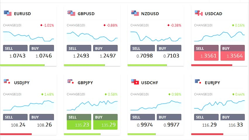 Currency Exchange Rates: Gbp, Eur, Usd, Cad, Ils, Inr, Sgd, Sar, Hkd, Cny, Krw, Aud, Nzd, Jpy ...